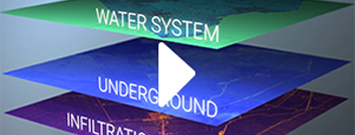 Groundwater overlay